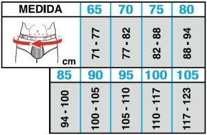 Art.650_651_652_Medidas_2